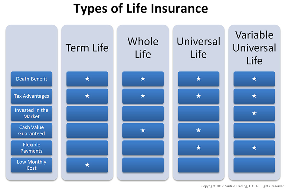 The Three Pronged Pricing Technique further Best Cheap Car Insurance Tennessee furthermore Impact On Customers as well Incoterms FOB furthermore Life Insurance Info Tips. on life insurance rates chart